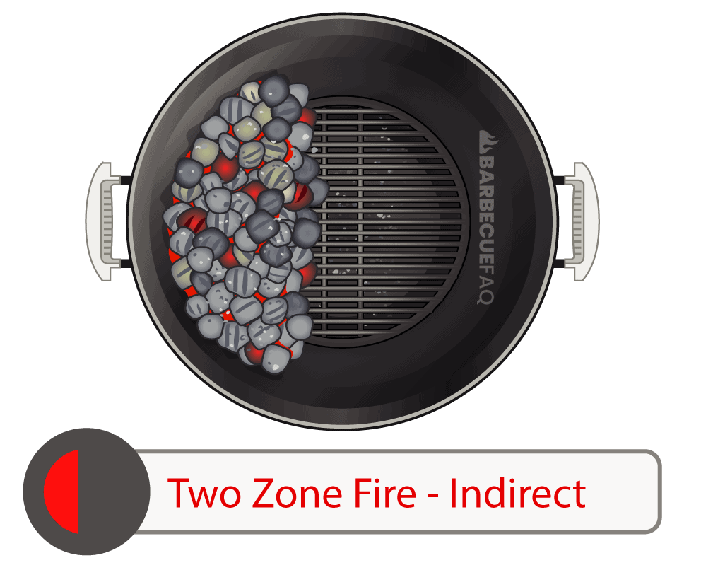 two zone fire