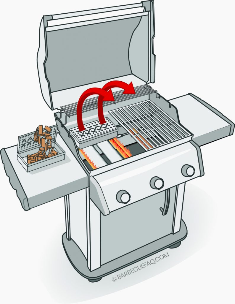 gas grill with smoker box