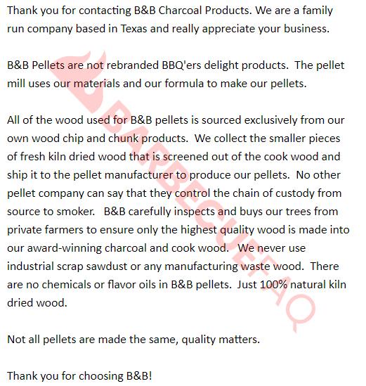 b&b response email